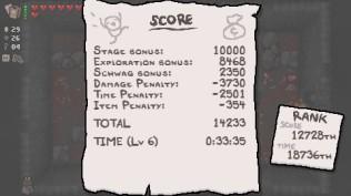 Yay, I beat the Daily Run!