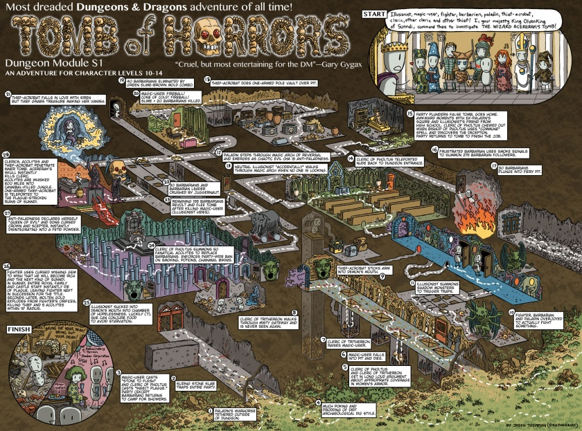 map_tombofhorrors