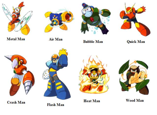 Mega Man 2 Robot Masters
