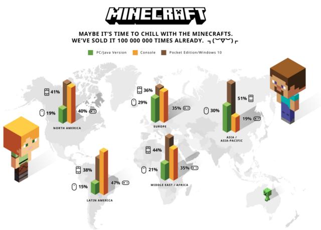 minecraft-sales-map