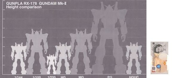 From small to Gargantuan, kinda like D&D scales! | Credit: Japan-Cool